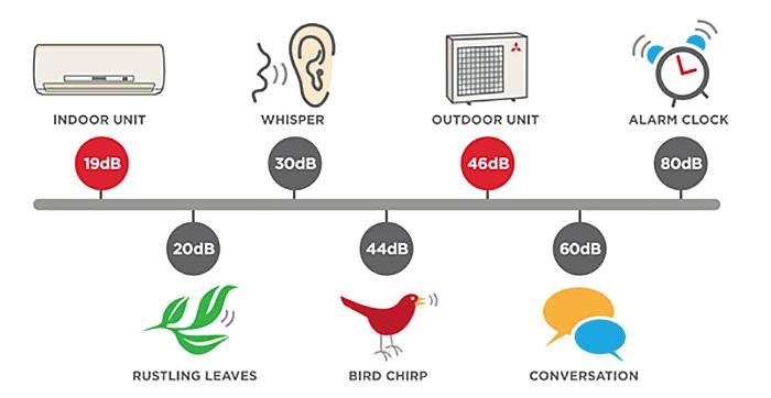 heat pump noise